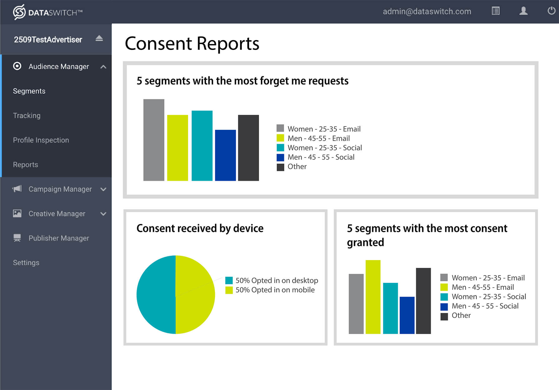 consent-report